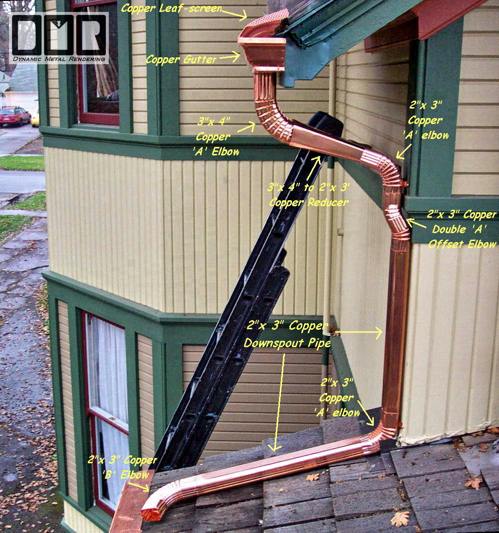 How to install a downspout in a gutter - How To Install A Downspout In A Gutter 23
